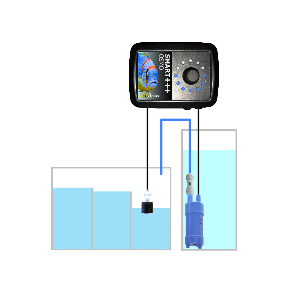 fonction osmolation pompe
